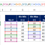 how to find bin number for histogram in excel