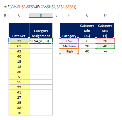 how to write a nested if statement in excel