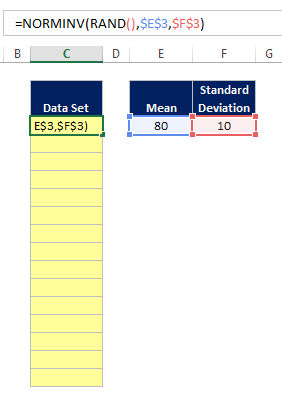 Excel Random Normal Distribution 06