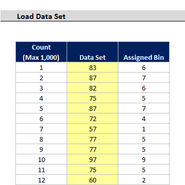Histogram Adjustable Bins Template 03  Histogram Template