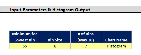 Histogram Adjustable Bins Template 05  Histogram Template