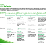 VLOOKUP Quick Reference Guide From Microsoft