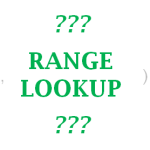 How to Use VLOOKUP's Range Lookup Feature