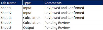 Excel Tab Inventory Macro 07