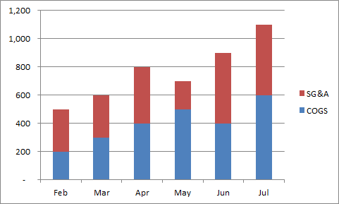 How to Make Your Excel Bar Chart Look Better