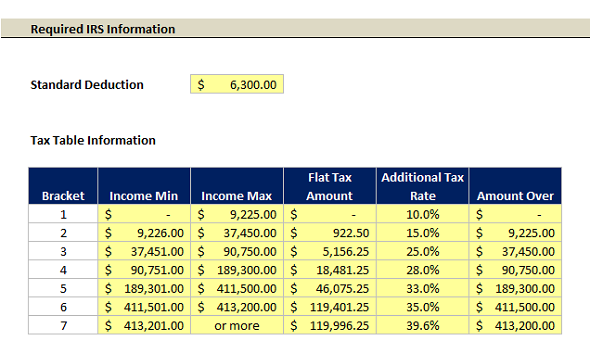 excel template  tax liability estimator